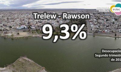 El desempleo en Trelew - Rawson fue del 9,3% en el segundo trimestre