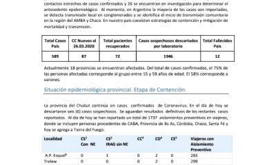Reporte diario coronavirus 27-03