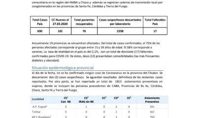 Reporte diario coronavirus 28-03