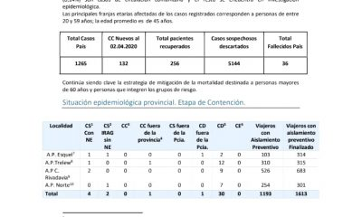 reporte diario coronavirus 03-04
