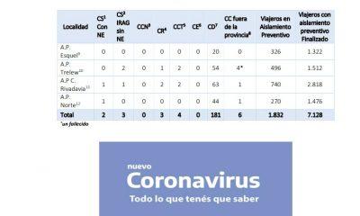 Reporte diario coronavirus 20-05