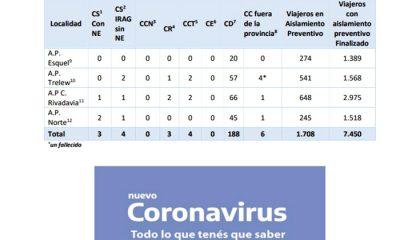 Reporte diario coronavirus 22-05