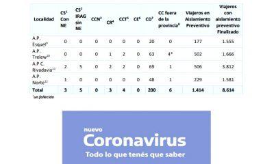 Reporte diario coronavirus 25-05