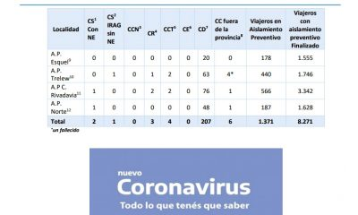 Reporte diario coronavirus 26-05