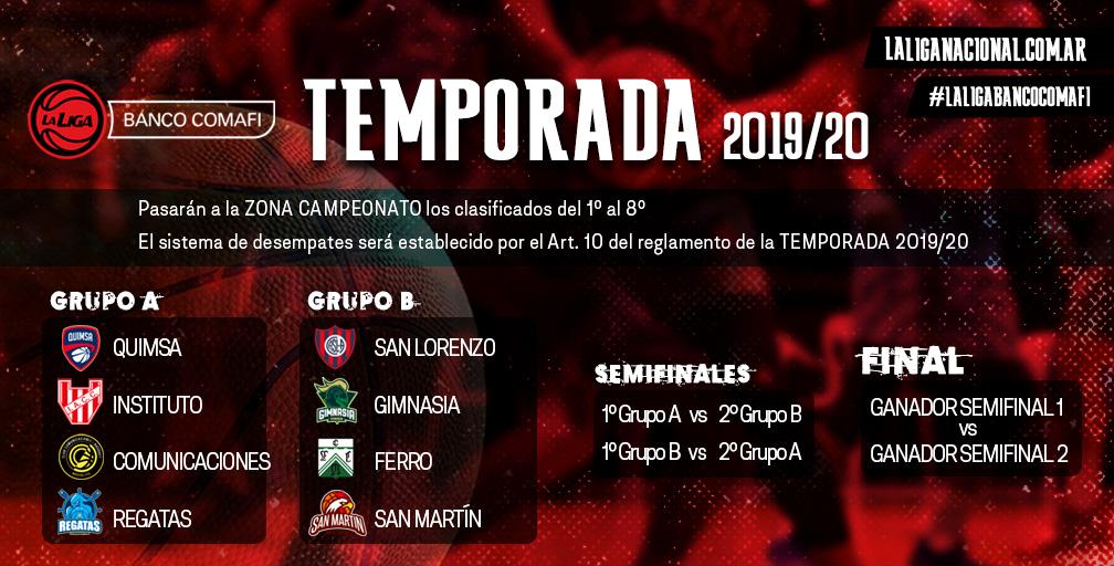 La Liga Nacional sigue con ocho equipos