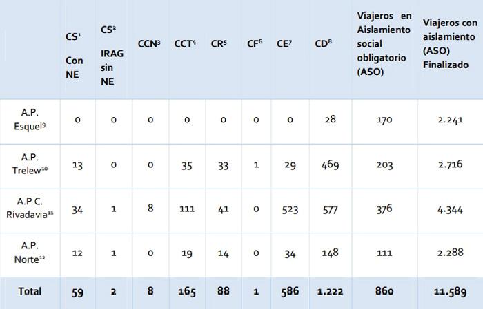 Reporte nocturno coronavirus 06-07
